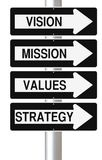 strategic-planning-components-conceptual-one-way-street-signs-pole-indicating-elements-32355496