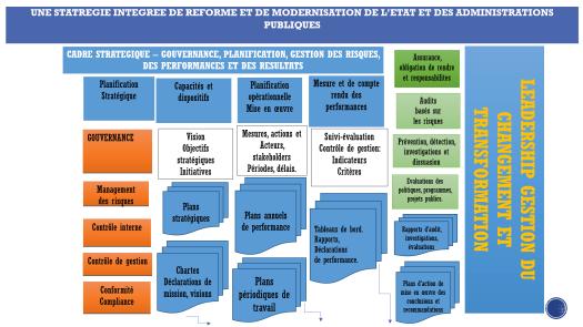 processusoffreproduitsreformes-1.png